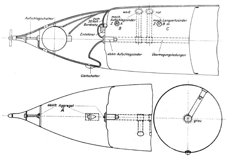 A cut away of the V-1s nose